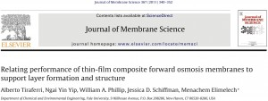 Relationship between forward osmosis membrane structure and performance